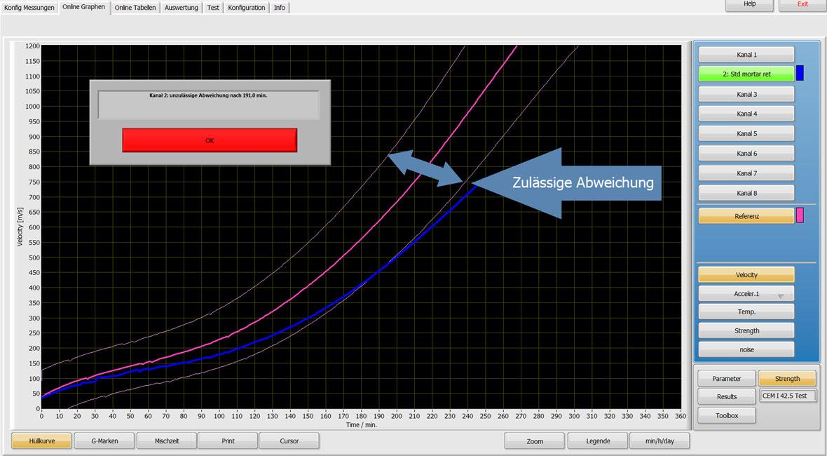 UltraTestLab-Online-Graphen-DE