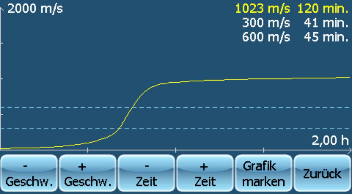 BP-700pro_Menu_grafische-Darstellung_1180x650