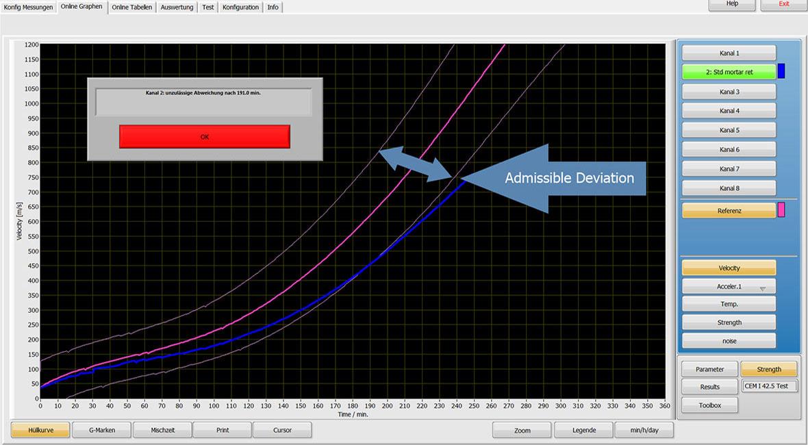 UltraTestLab-Online-Graphen-en-650